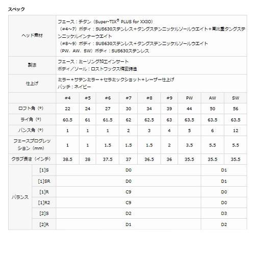 ダンロップ(DUNLOP) XXIO9(ゼクシオナイン) 単品アイアン MP900 カーボンシャフト (5I ロフト24度) 【2016年モデル】(Men's)