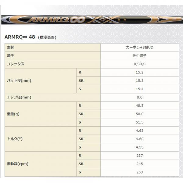ホンマゴルフ(HONMA) BERES(ベレス) IS-05 3S アイアンセット (#6~#11 6本セット) カーボンシャフト ARMRQ 48
