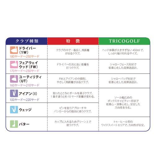キャスコ(KASCO) TORICO GOLF クラブセット(Men's)