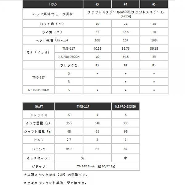 テーラーメイド(TAYLORMADE) M1(エムワン) レスキュー (#5 ロフト24度) カーボンシャフト TM5-116 2015年モデル(Men's)