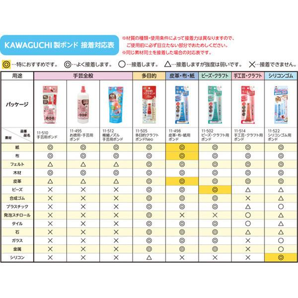 5%OFFクーポン対象商品 河口 手工芸 クラフト用ボンド/11-514[KAWAGUCHI 手芸用品 接着剤] クーポンコード:V6DZHN5