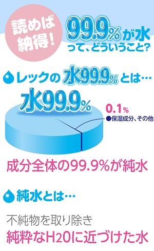 『水99.9%おしりふきシリーズ』は限りなく水に近い