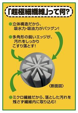 超極細繊維マイクロファイバーが汚れ激落ちのメカニズム(レック 激落ちクロス)