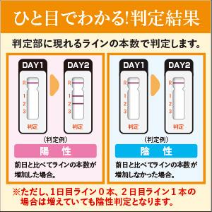 日 増える 排卵 体重