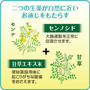 「【指定第2類医薬品】コーラックハーブ 1箱(63錠入) 大正 ...